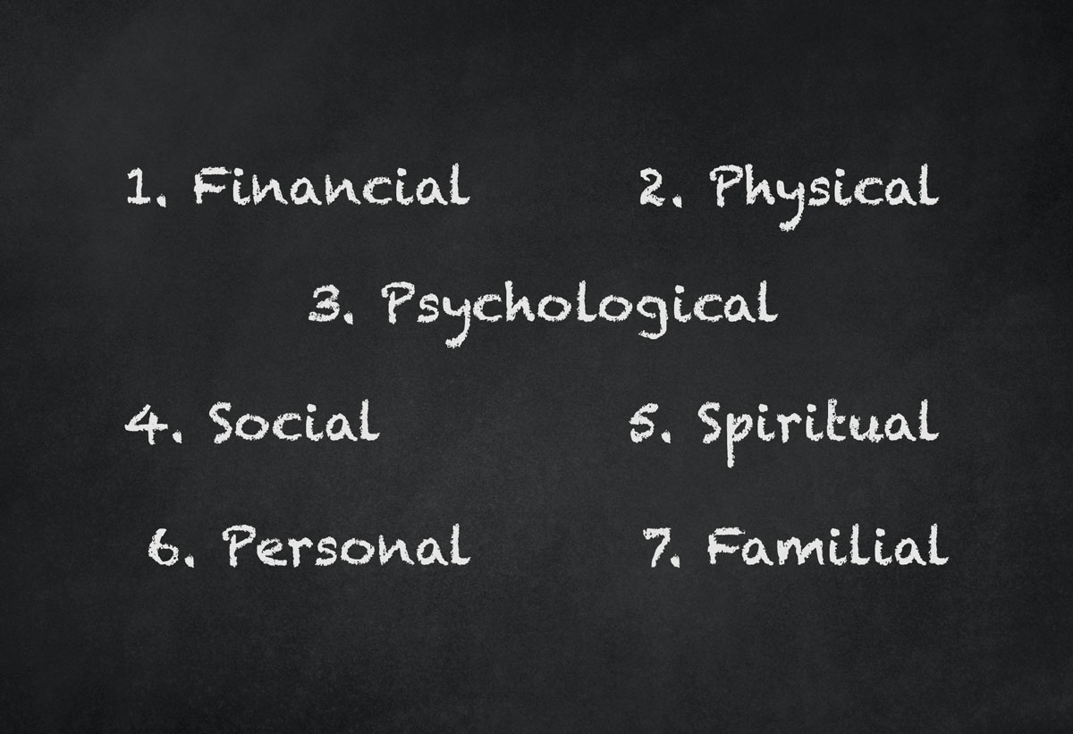 Back to the Basics: Seven Factors in Determining Retirement Age